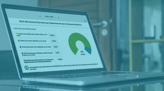Asapro simplifie la gestion du service à la personne